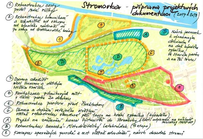 Pripravovane Projektove Dokumentace V Parku Stromovka 2018